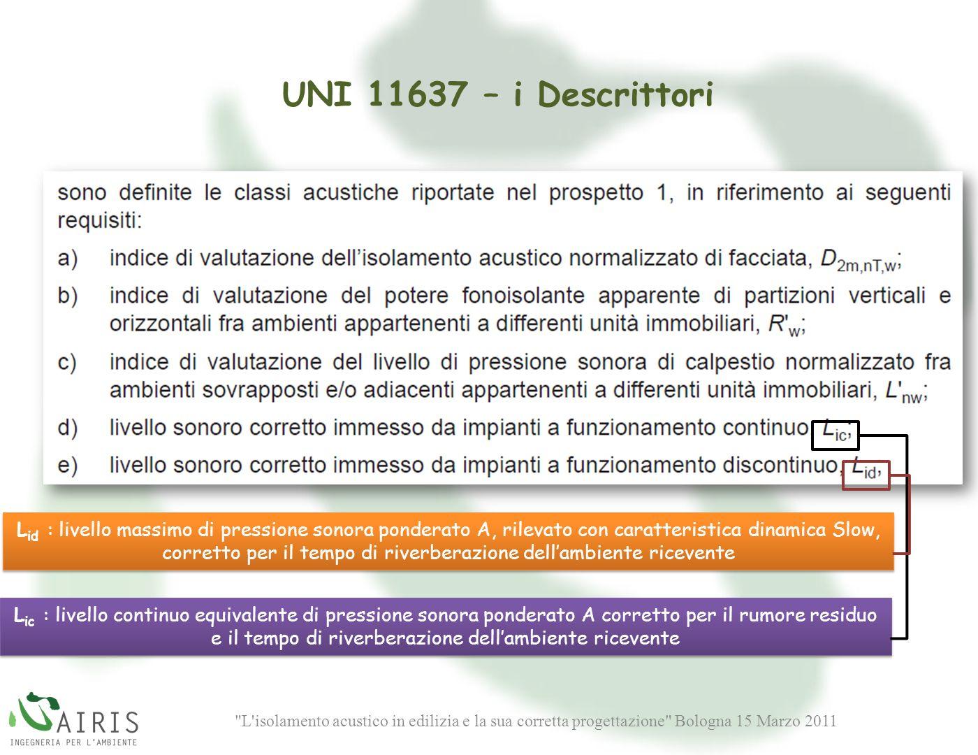 UNI 11637 – i Descrittori Lid : livello massimo di pressione sonora ponderato A, rilevato con caratteristica dinamica Slow,