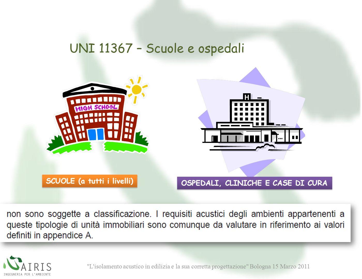 SCUOLE (a tutti i livelli) OSPEDALI, CLINICHE E CASE DI CURA