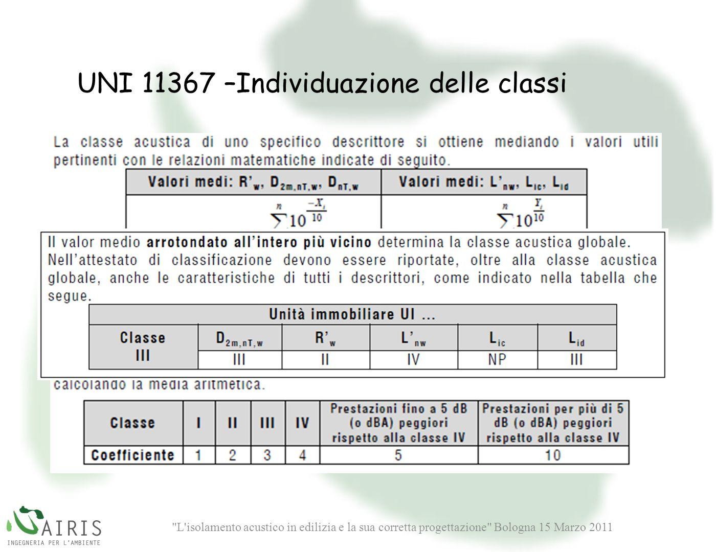 UNI 11367 –Individuazione delle classi