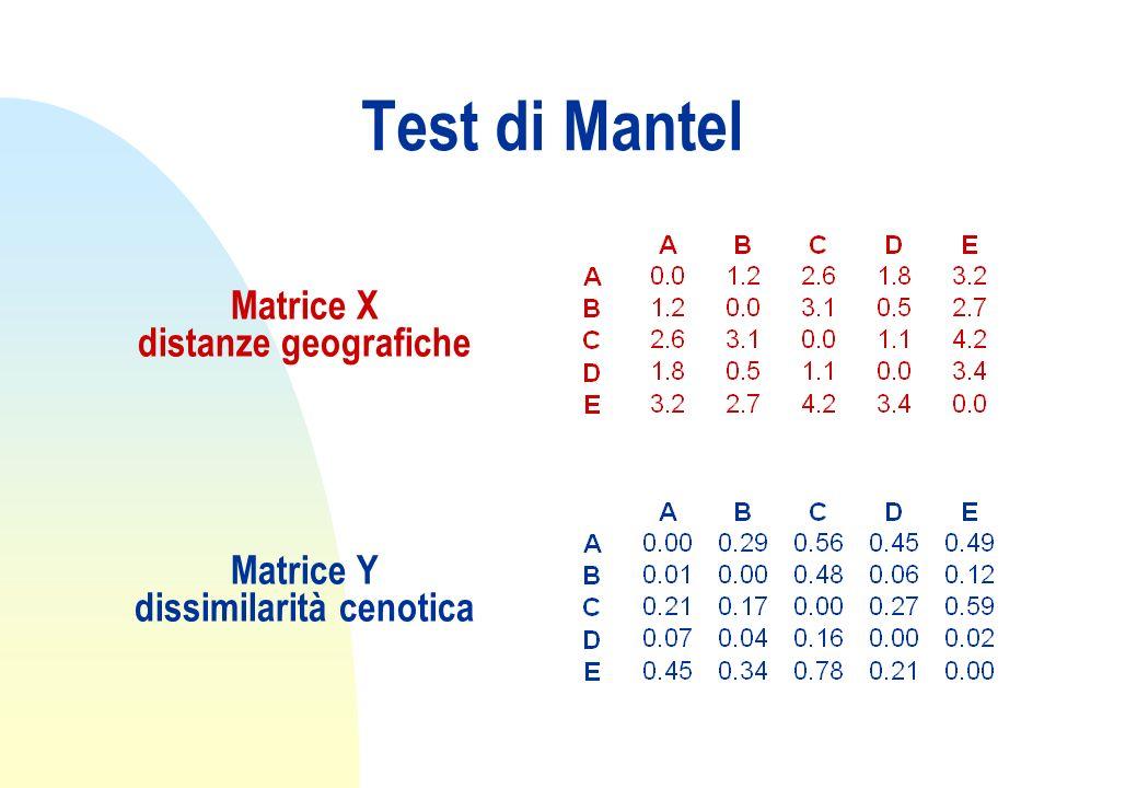 Matrice X distanze geografiche Matrice Y dissimilarità cenotica