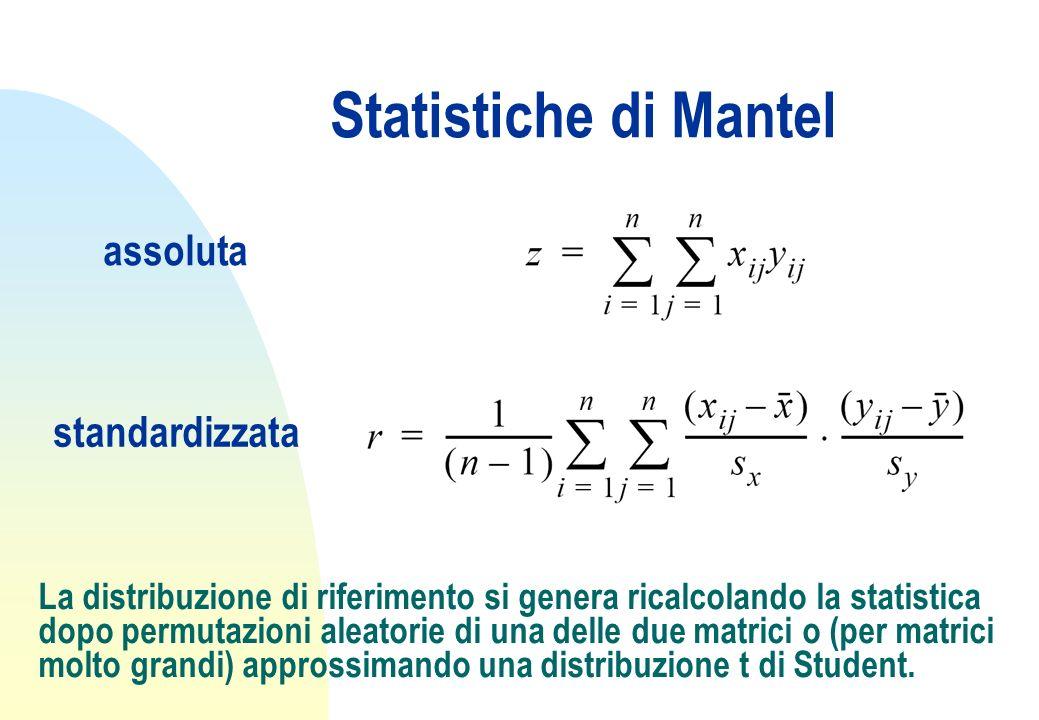 Statistiche di Mantel assoluta standardizzata