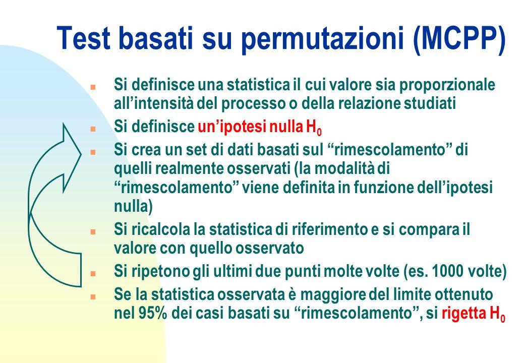 Test basati su permutazioni (MCPP)