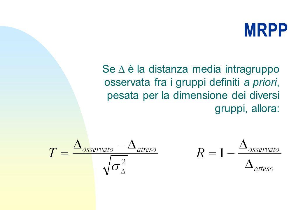 MRPP Se D è la distanza media intragruppo osservata fra i gruppi definiti a priori, pesata per la dimensione dei diversi gruppi, allora: