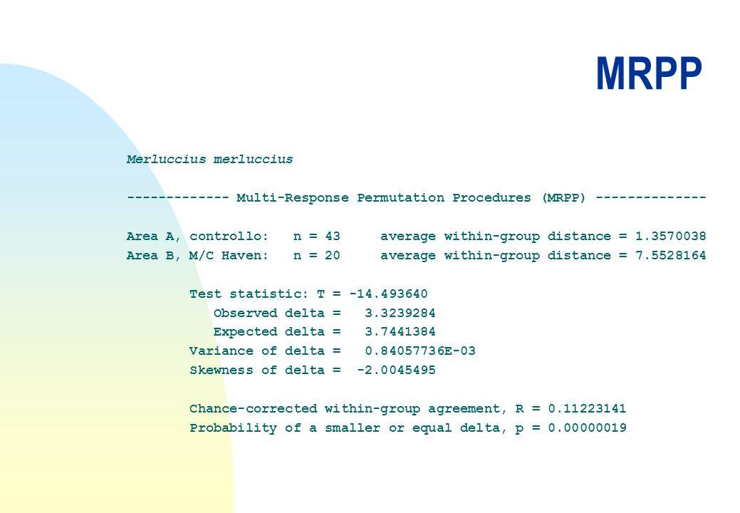 MRPP Merluccius merluccius