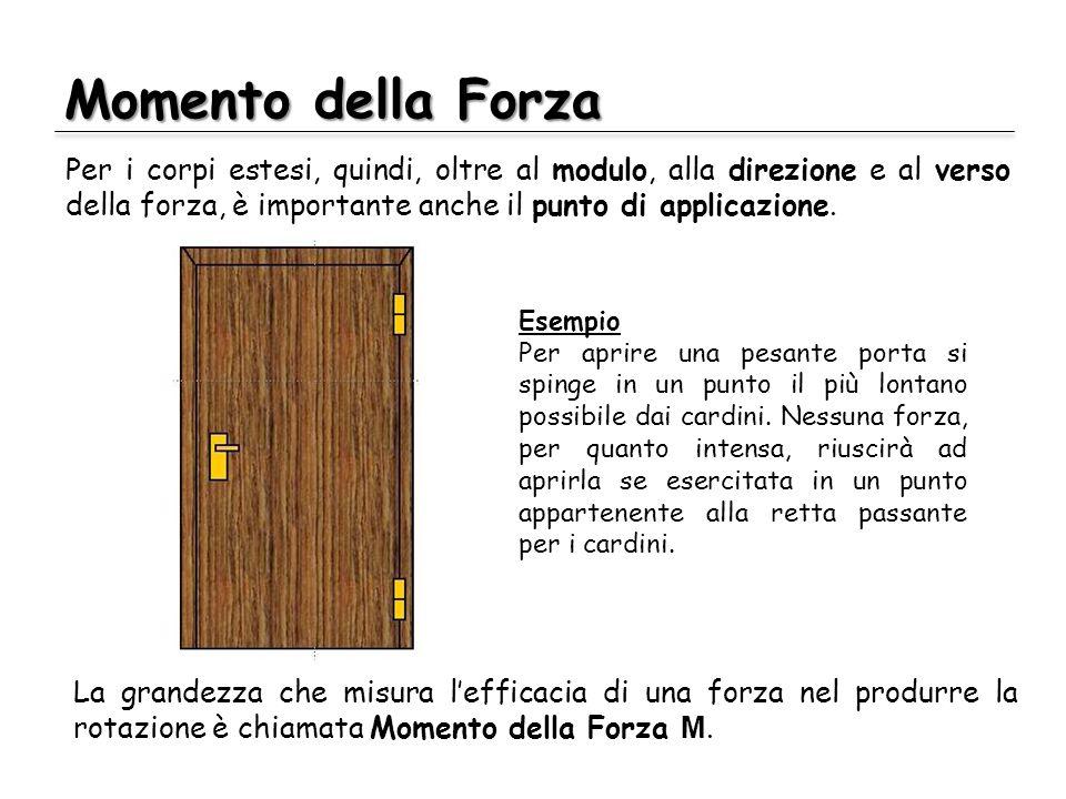 Momento della ForzaPer i corpi estesi, quindi, oltre al modulo, alla direzione e al verso della forza, è importante anche il punto di applicazione.