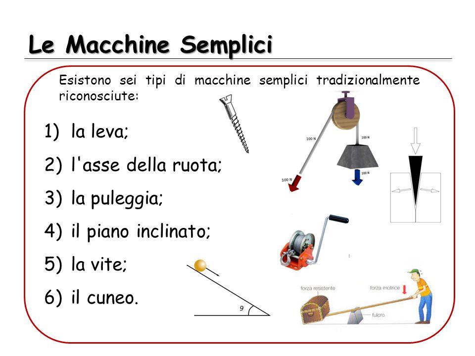 Le Macchine Semplici la leva; l asse della ruota; la puleggia;
