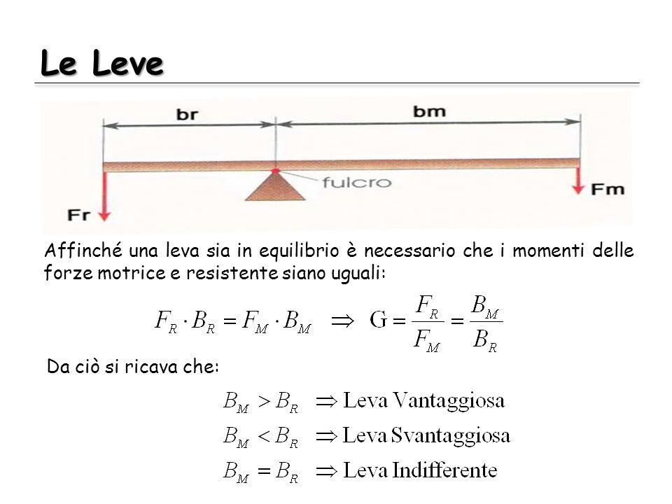 Le LeveAffinché una leva sia in equilibrio è necessario che i momenti delle forze motrice e resistente siano uguali: