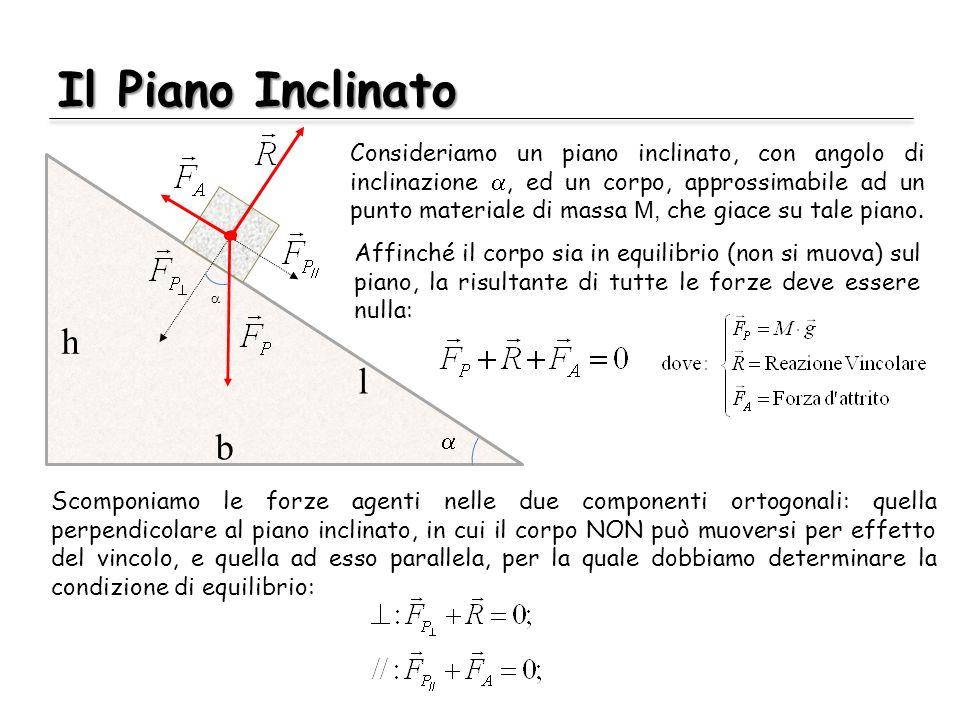 Il Piano Inclinatoh. a. l. b.