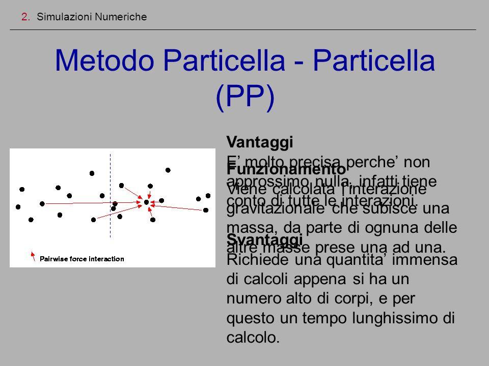 Metodo Particella - Particella (PP)