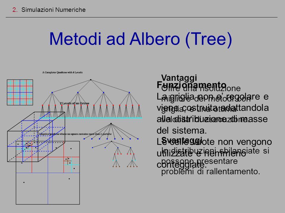 Metodi ad Albero (Tree)