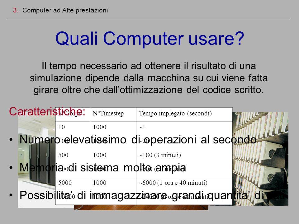 Quali Computer usare Caratteristiche: