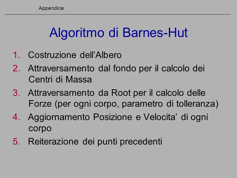 Algoritmo di Barnes-Hut