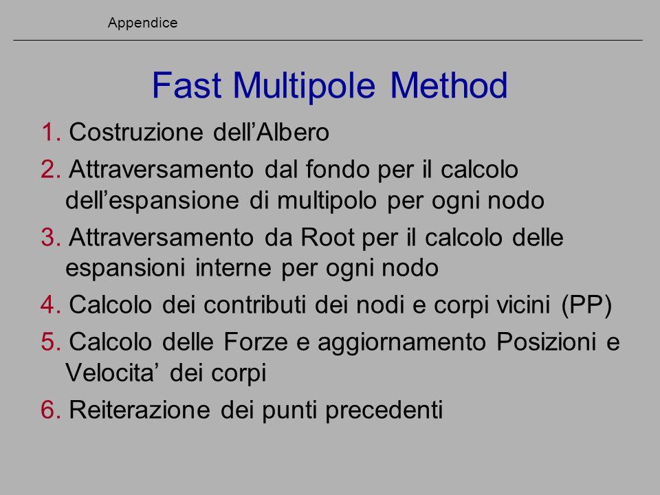 Fast Multipole Method 1. Costruzione dell'Albero