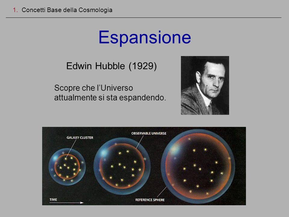 Espansione Edwin Hubble (1929)