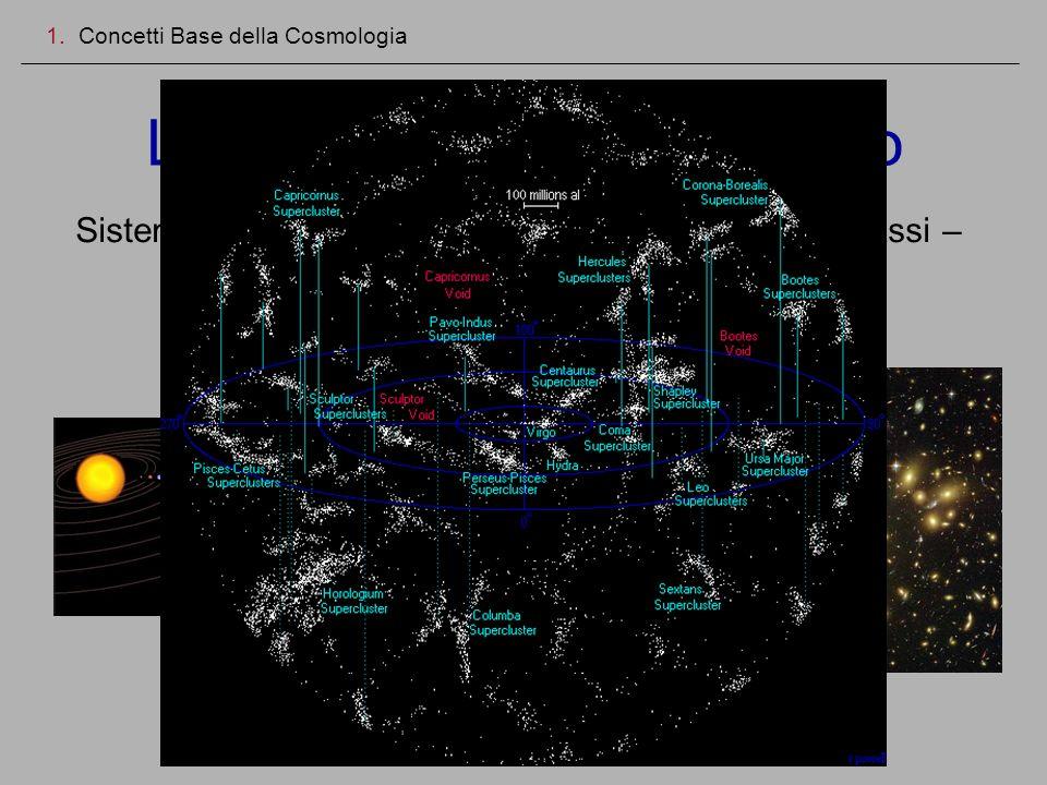 Le Gerarchie nell'Universo