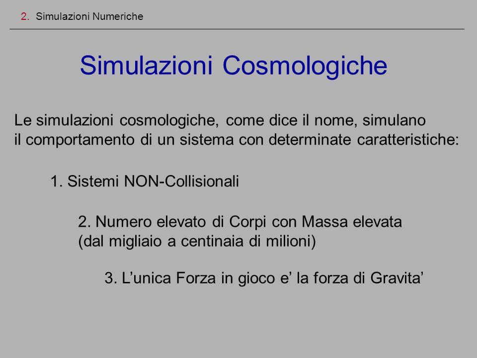 Simulazioni Cosmologiche