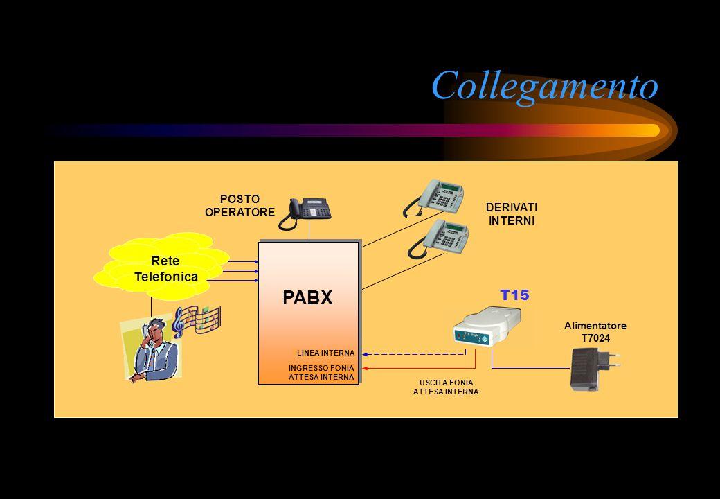 Collegamento PABX T15 Rete Telefonica POSTO OPERATORE DERIVATI INTERNI