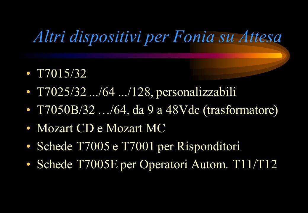 Altri dispositivi per Fonia su Attesa