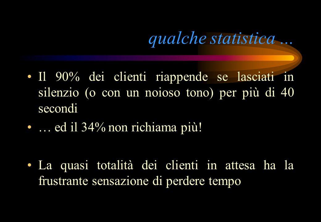 qualche statistica ... Il 90% dei clienti riappende se lasciati in silenzio (o con un noioso tono) per più di 40 secondi.