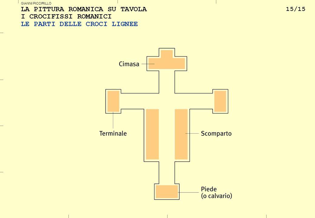 LA PITTURA ROMANICA SU TAVOLA I CROCIFISSI ROMANICI LE PARTI DELLE CROCI LIGNEE