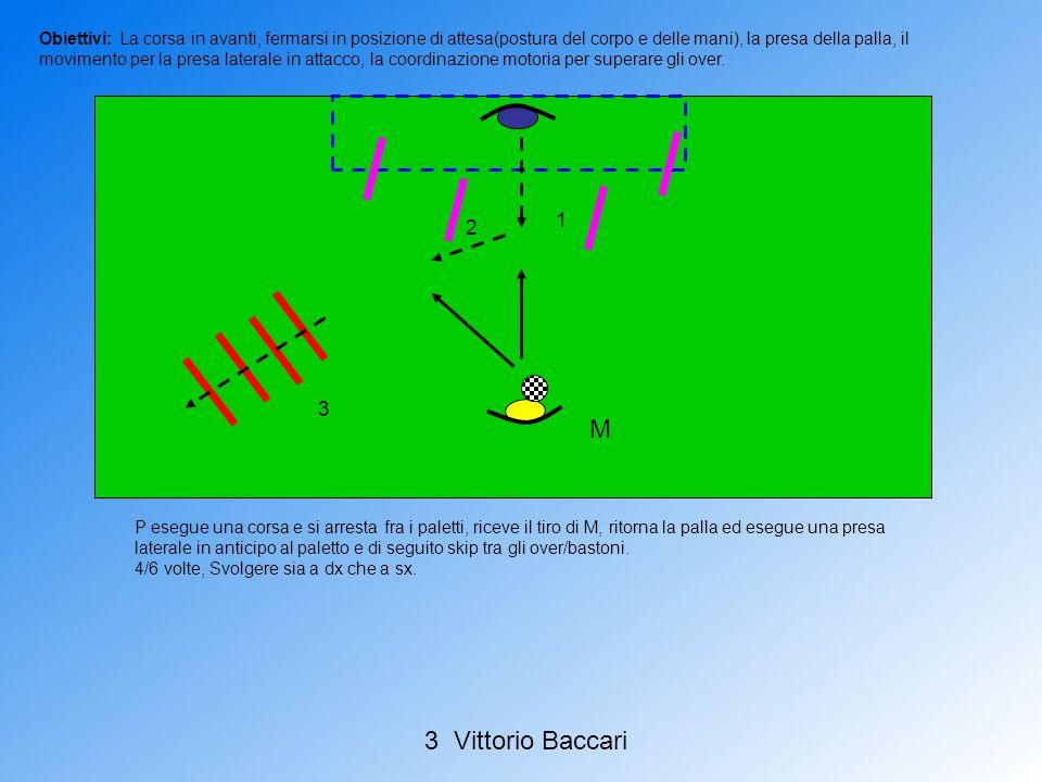 Obiettivi: La corsa in avanti, fermarsi in posizione di attesa(postura del corpo e delle mani), la presa della palla, il movimento per la presa laterale in attacco, la coordinazione motoria per superare gli over.