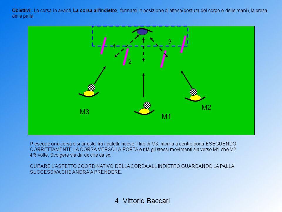 Obiettivi: La corsa in avanti, La corsa all'indietro, fermarsi in posizione di attesa(postura del corpo e delle mani), la presa della palla.