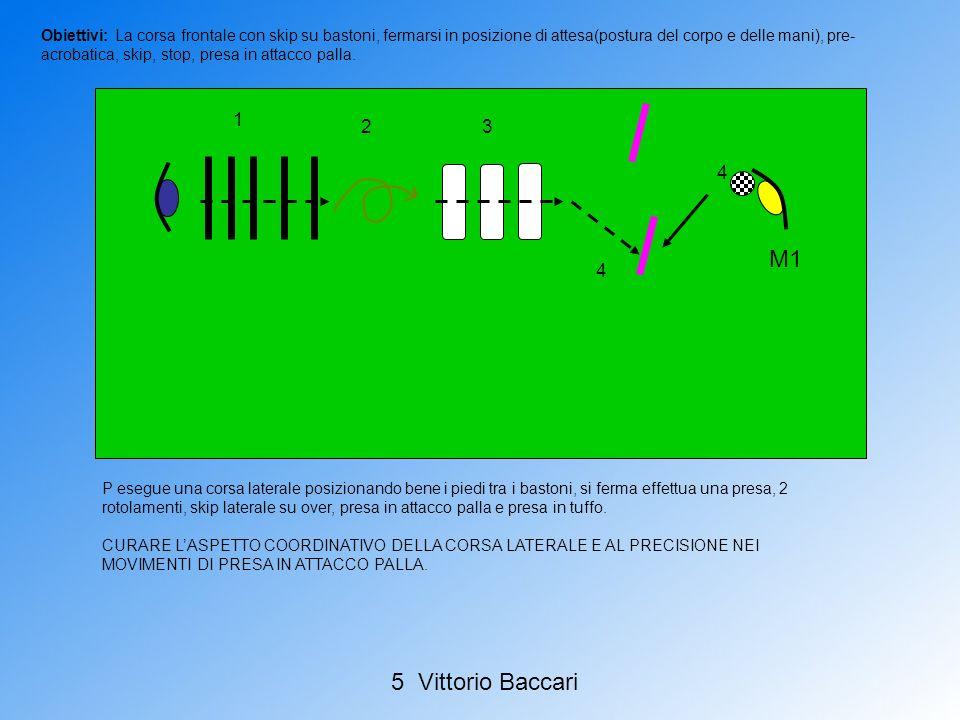 Obiettivi: La corsa frontale con skip su bastoni, fermarsi in posizione di attesa(postura del corpo e delle mani), pre-acrobatica, skip, stop, presa in attacco palla.