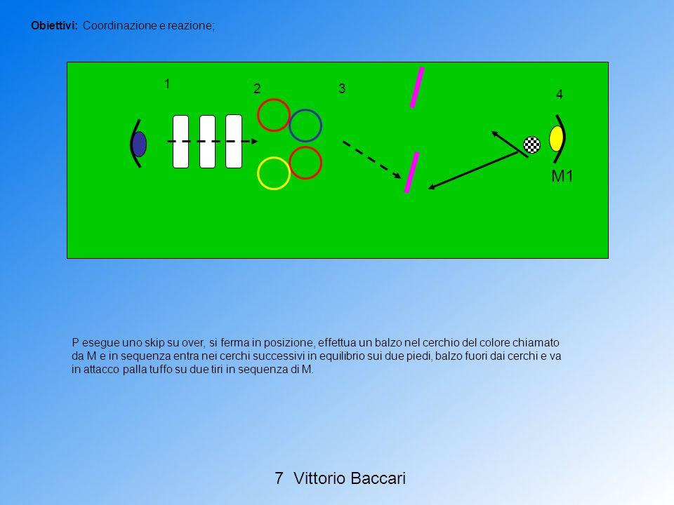 M1 7 Vittorio Baccari 1 2 3 4 Obiettivi: Coordinazione e reazione;