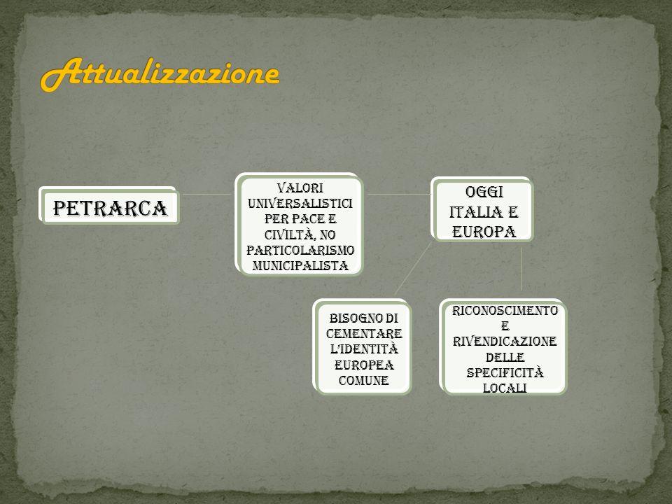Attualizzazione Petrarca Oggi Italia e Europa