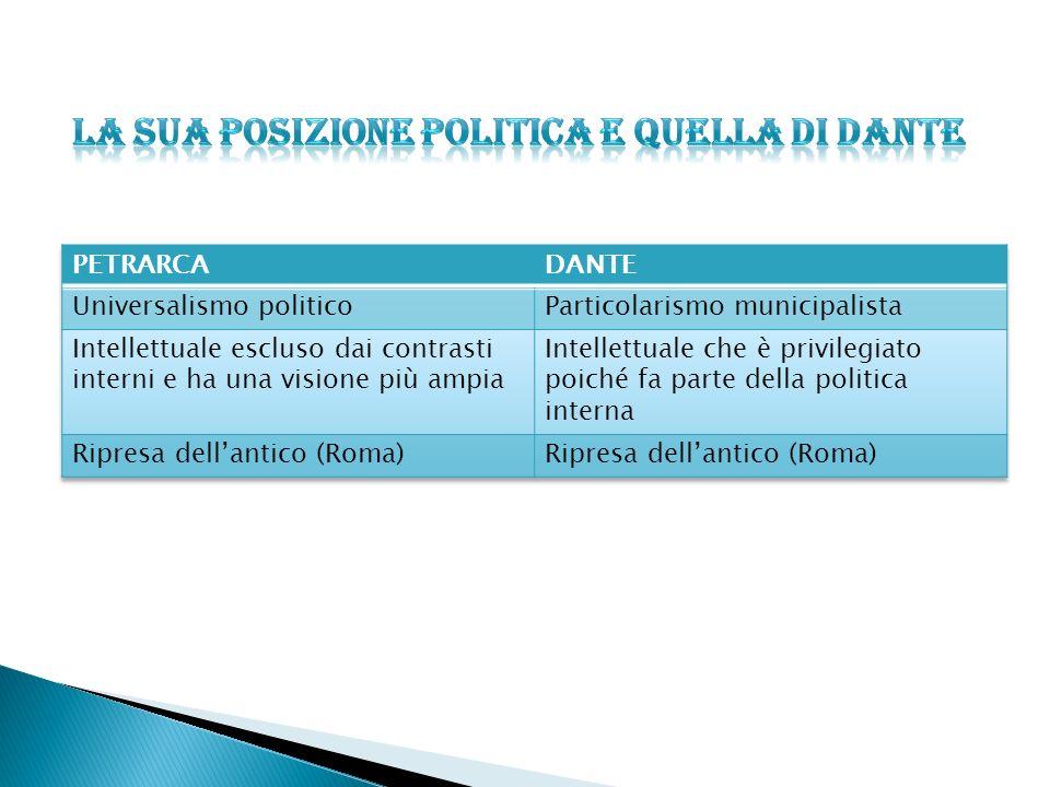 LA SUA POSIZIONE POLITICA E QUELLA DI DANTE