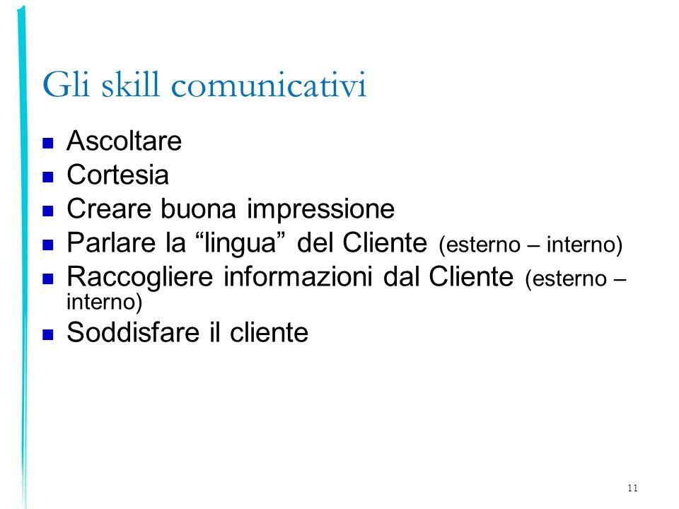 Gli skill comunicativi