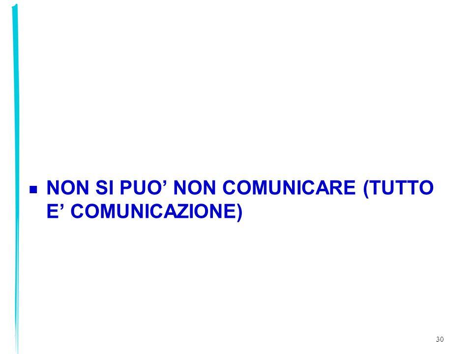 NON SI PUO' NON COMUNICARE (TUTTO E' COMUNICAZIONE)