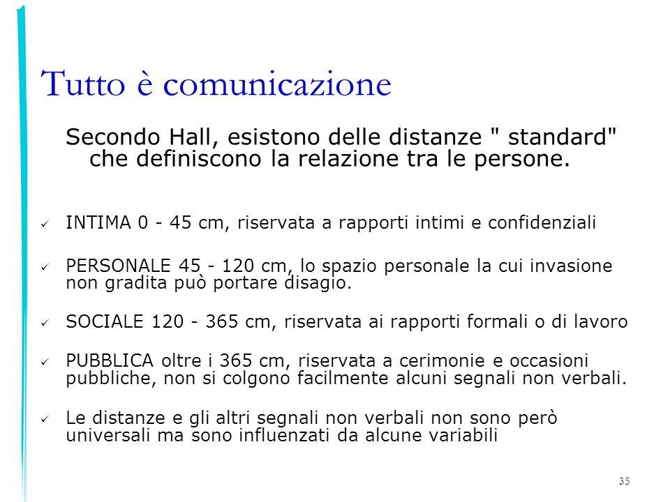 Tutto è comunicazione Secondo Hall, esistono delle distanze standard che definiscono la relazione tra le persone.