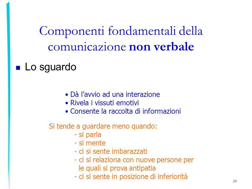 Componenti fondamentali della comunicazione non verbale