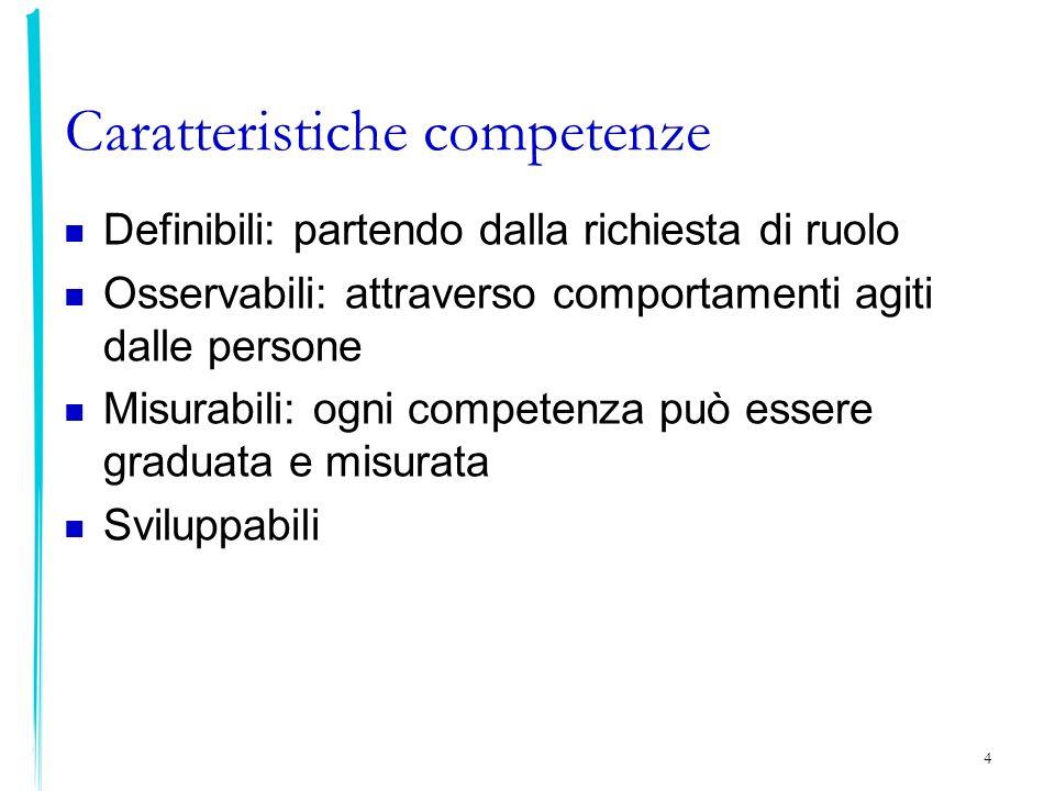 Caratteristiche competenze