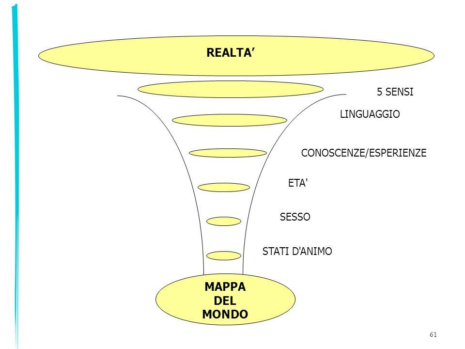 REALTA' MAPPA DEL MONDO