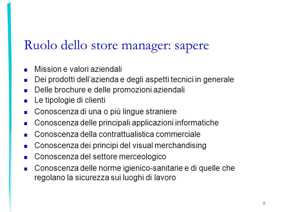 Ruolo dello store manager: sapere