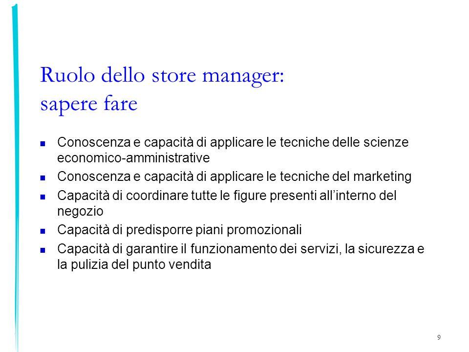 Ruolo dello store manager: sapere fare