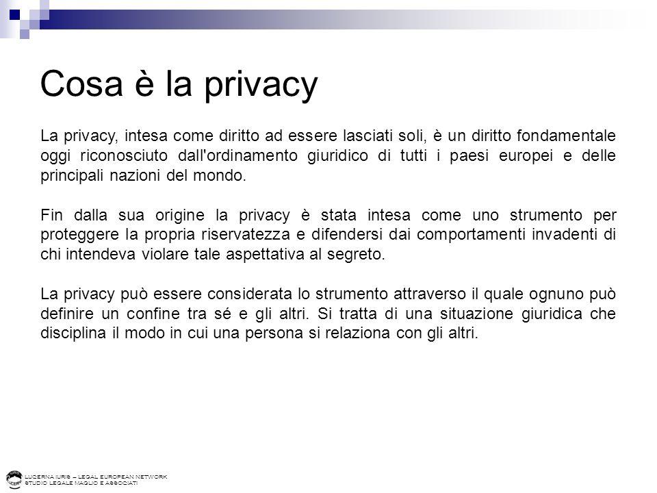 Cosa è la privacy