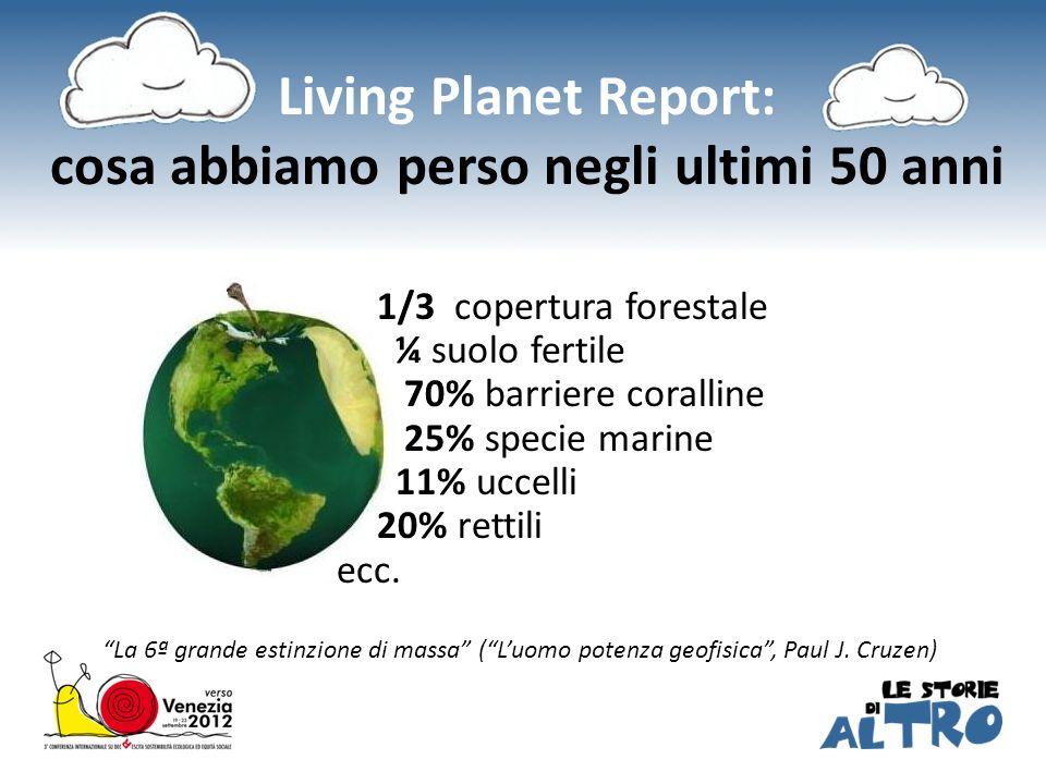 Living Planet Report: cosa abbiamo perso negli ultimi 50 anni