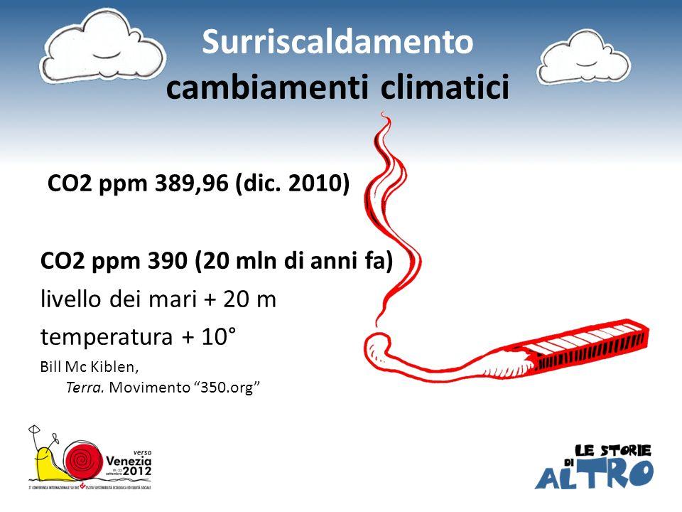 Surriscaldamento cambiamenti climatici