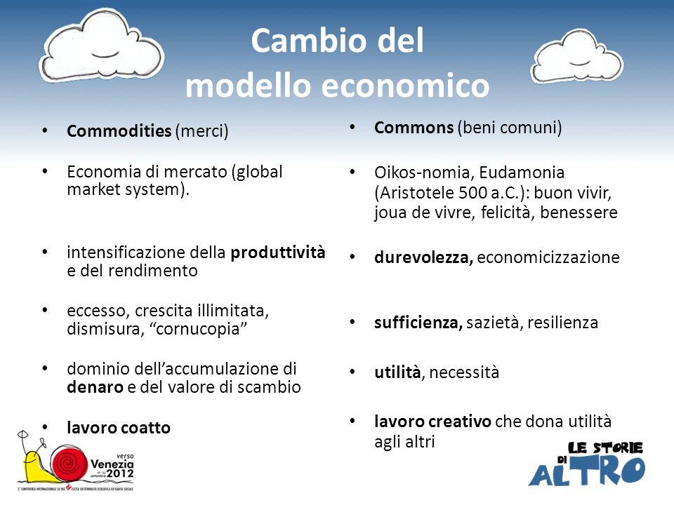 Cambio del modello economico