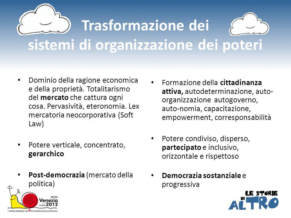 Trasformazione dei sistemi di organizzazione dei poteri