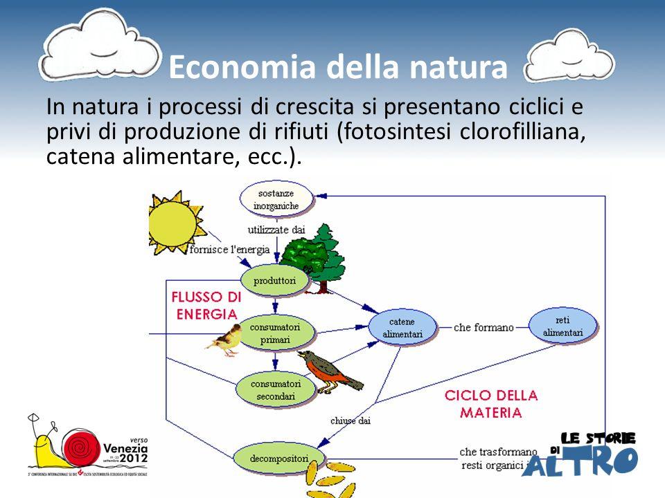 Economia della natura