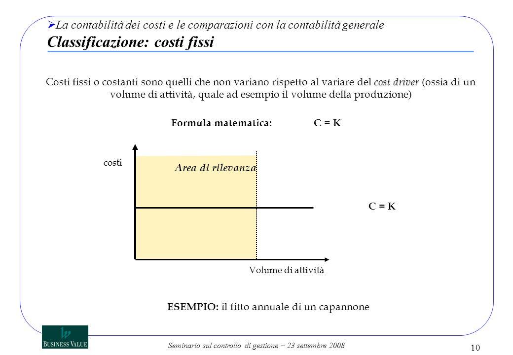 Formula matematica: C = K