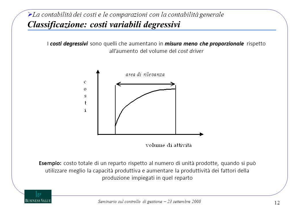 La contabilità dei costi e le comparazioni con la contabilità generale Classificazione: costi variabili degressivi