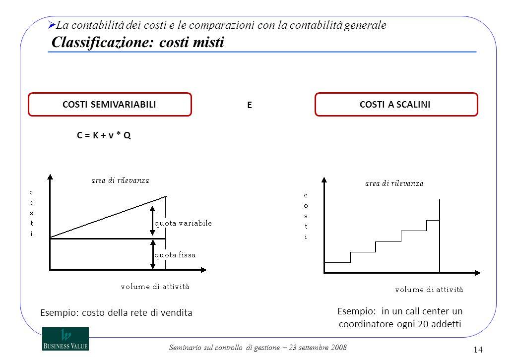 La contabilità dei costi e le comparazioni con la contabilità generale Classificazione: costi misti