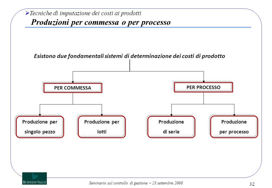 Tecniche di imputazione dei costi ai prodotti Produzioni per commessa o per processo