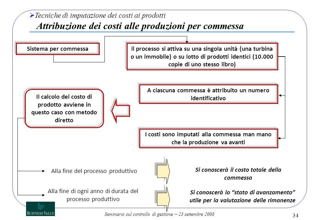 Tecniche di imputazione dei costi ai prodotti Attribuzione dei costi alle produzioni per commessa