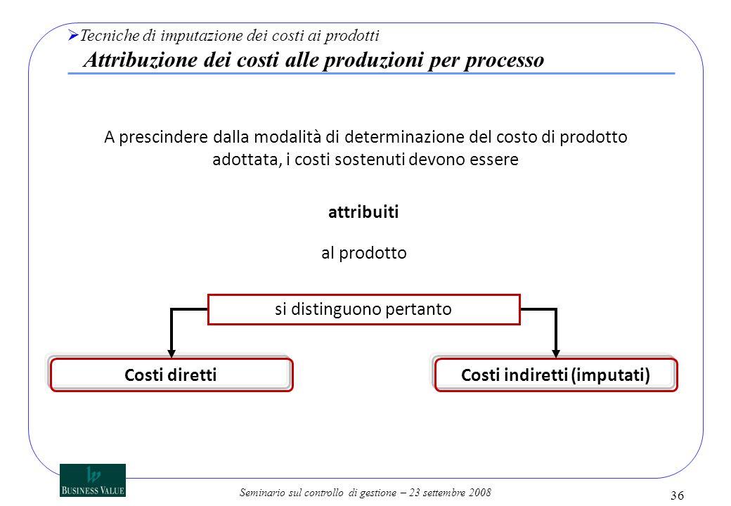 Costi indiretti (imputati)